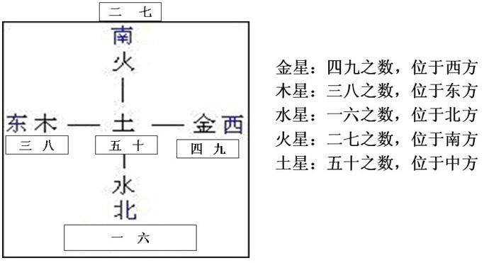 电路 电路图 电子 原理图 683_371