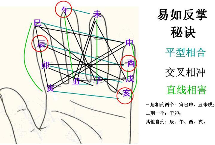http://www.xuhuayijing.com/uploadfile/2012/0612/20120612095004651.jpg